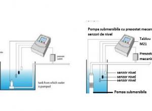 Cand se monteaza senzori de nivel la o pompa submersibila?